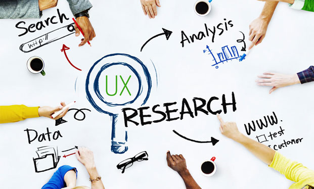 UX Design Research Process
